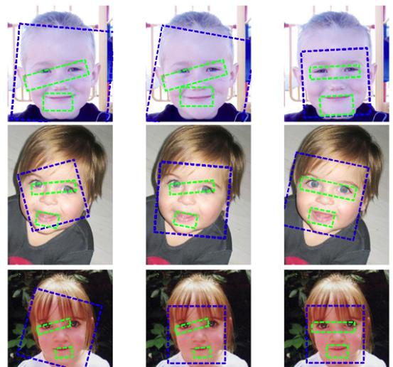 The time course of individual face recognition: A pattern ...